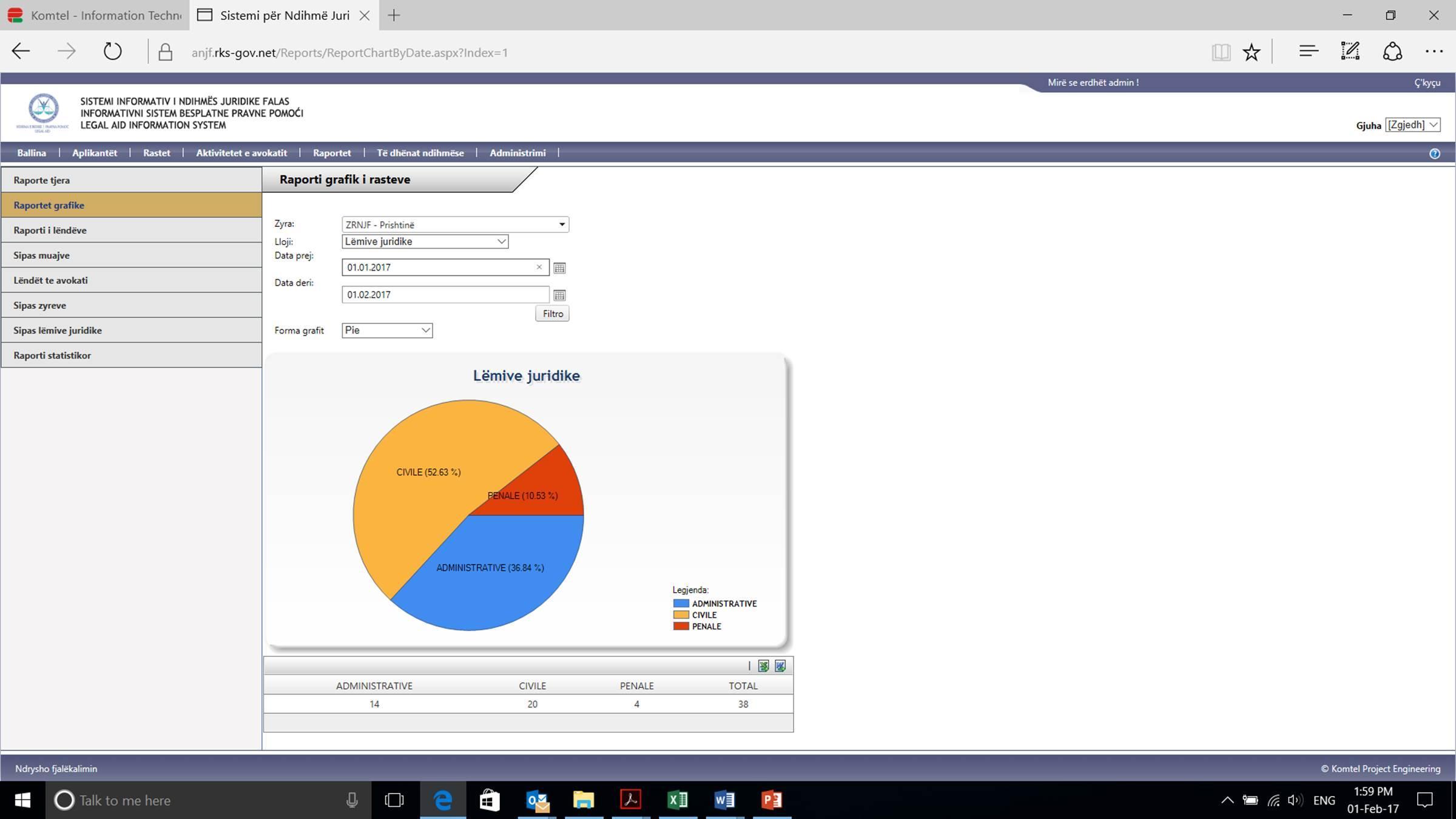 Sistemi informativ për ndihmë juridike falas