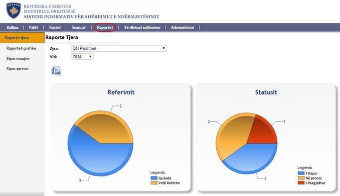 Sistemi softuerik për menaxhimin e ndërmjetësimit